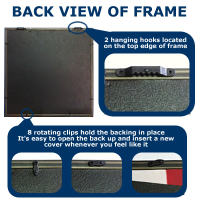 Back View Of Frame